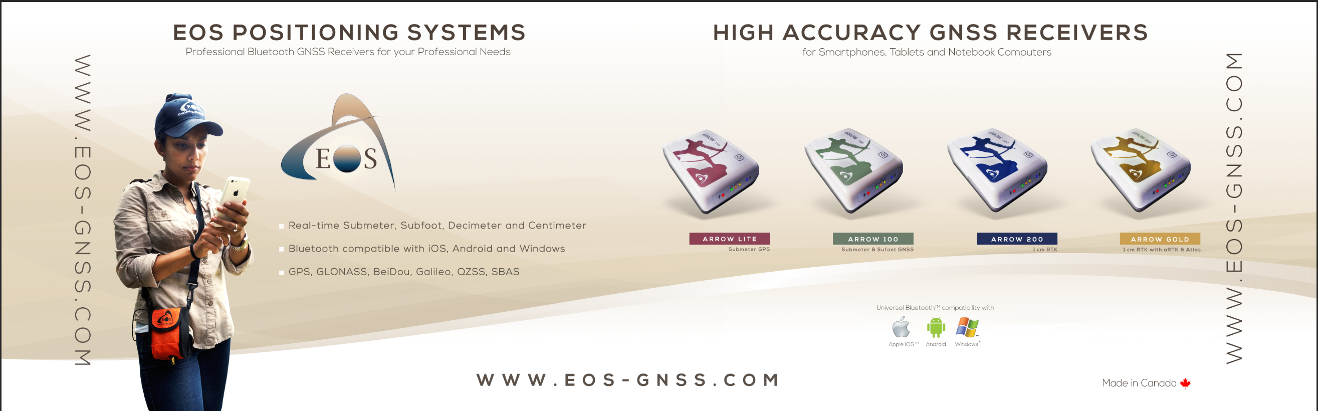 kiosque eos positioning systems esri 2016
